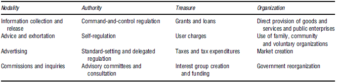 Public Policy Table 1